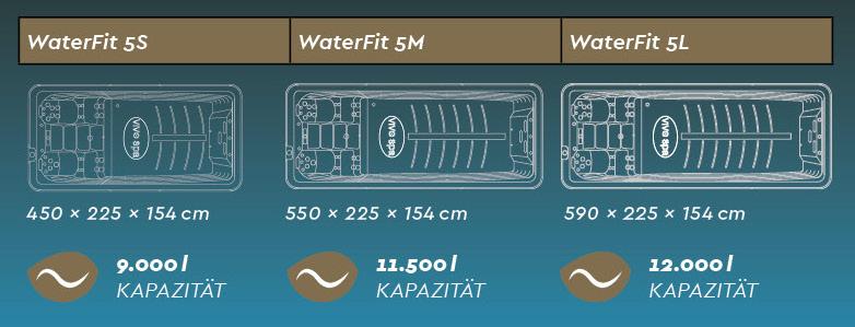 whirlpool-center-swim-spas-vivo-spa-water-fit-5-uebersicht-groessen