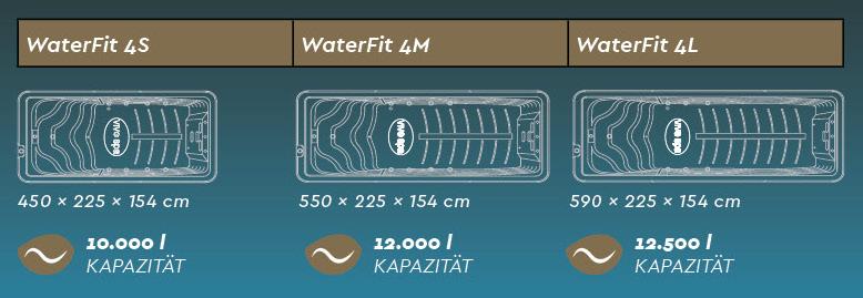 whirlpool-center-swim-spas-vivo-spa-water-fit-4-uebersicht-groessen